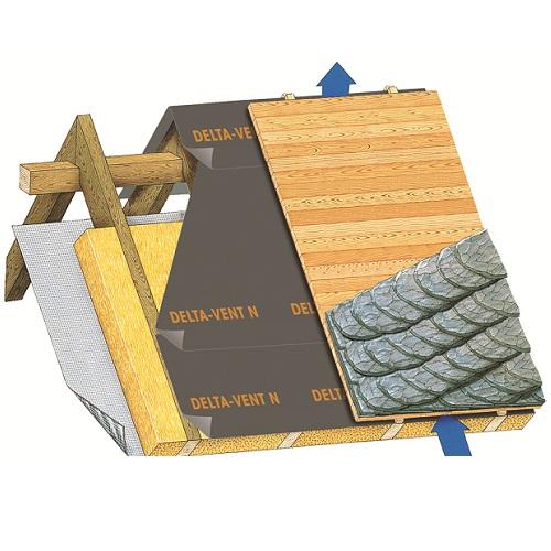 Delta Vent N / Vent N Plus гидроизоляционная мембрана