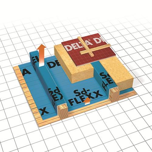 Delta SD Flexx пароизоляция с переменной паропроницаемостью